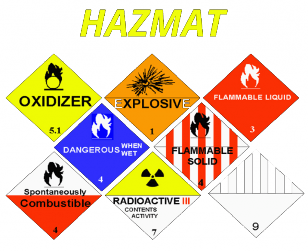 amazon fba hazmat